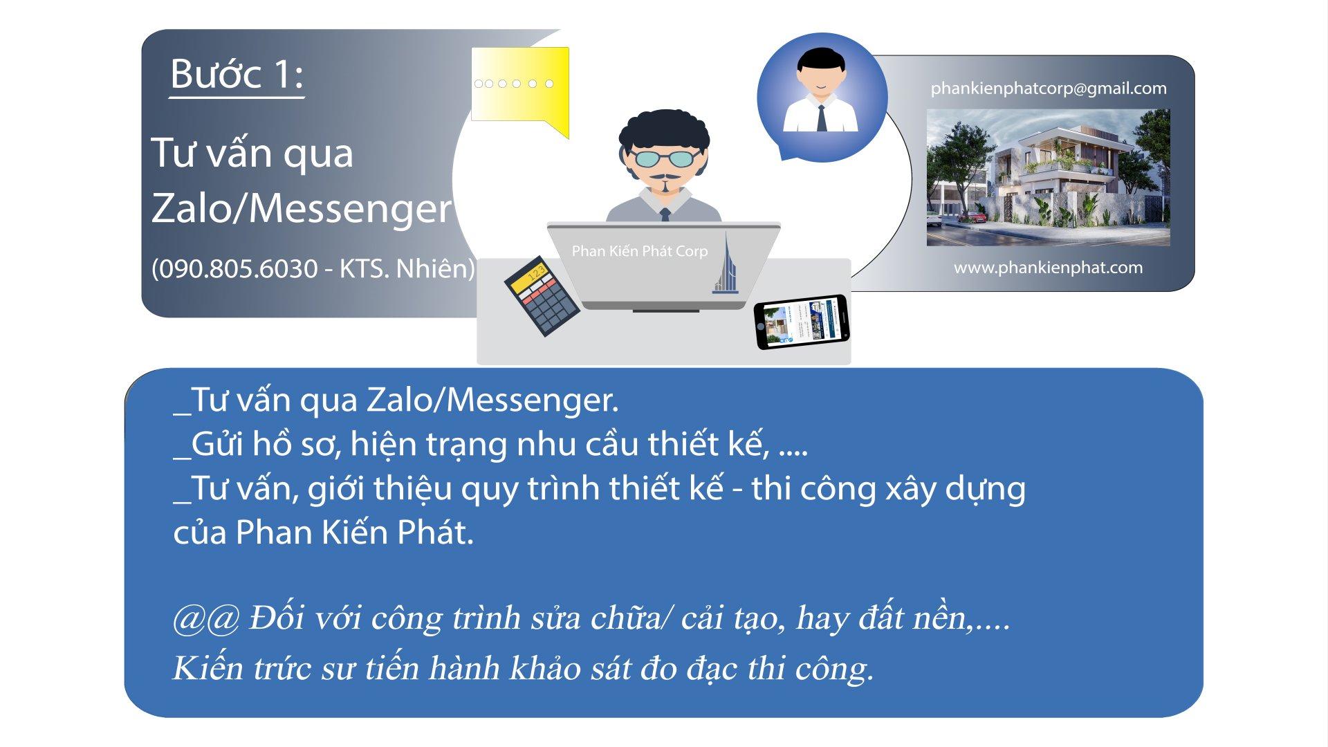 Quy Trinh Tu Van Thiet Ke Xay Dung Nha Truc Tuyen Buoc 1 Tkxdnd