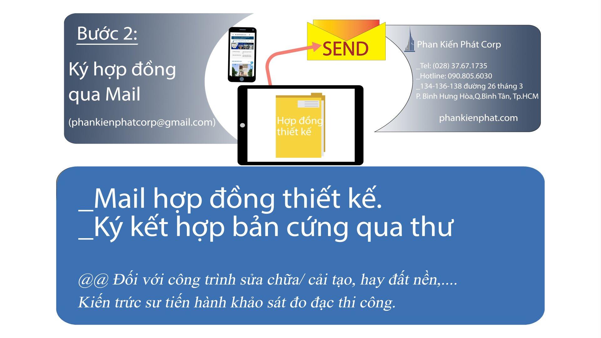 Quy Trinh Tu Van Thiet Ke Xay Dung Nha Truc Tuyen Buoc 2 Tkxdnd